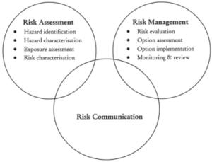 risk_measure